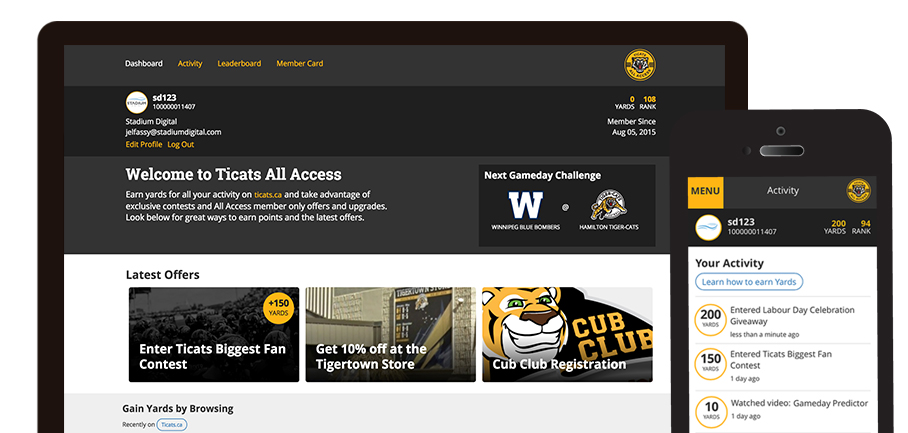 Ticats All Access2016