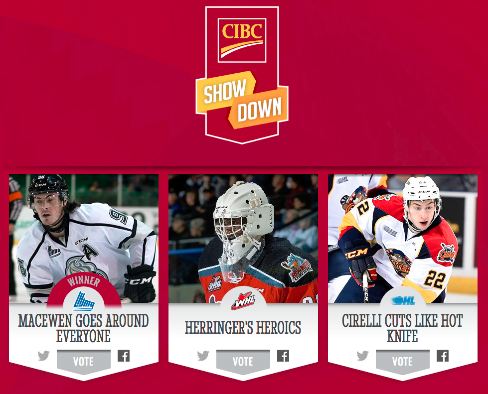 CIBC Showdown
